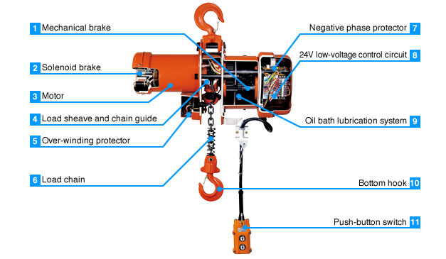 Electric Chain Hoist Wiring Diagram Circuit Connection Diagram - Dayton hoist wiring diagram